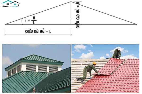 Cách tính độ dốc mái tôn đúng chuẩn kỹ thuật